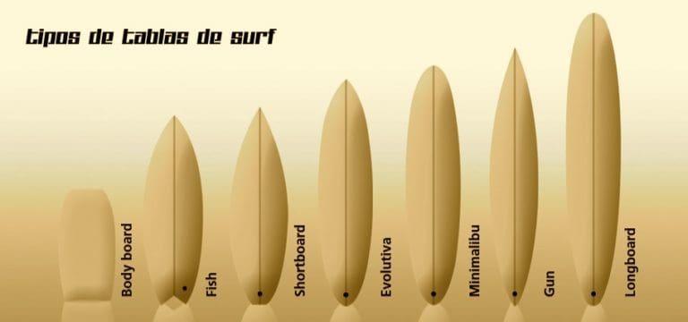 Cómo elegir tu tabla de surf de verano