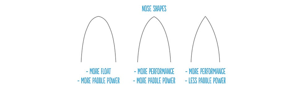 surfboards_nose