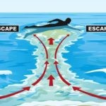 La importancia de conocer las corrientes en el mar