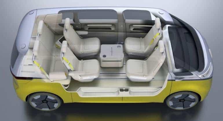 Home / Noticias / Volkswagen presenta su nueva furgoneta para 2020 Volkswagen presenta su nueva furgoneta para 2020