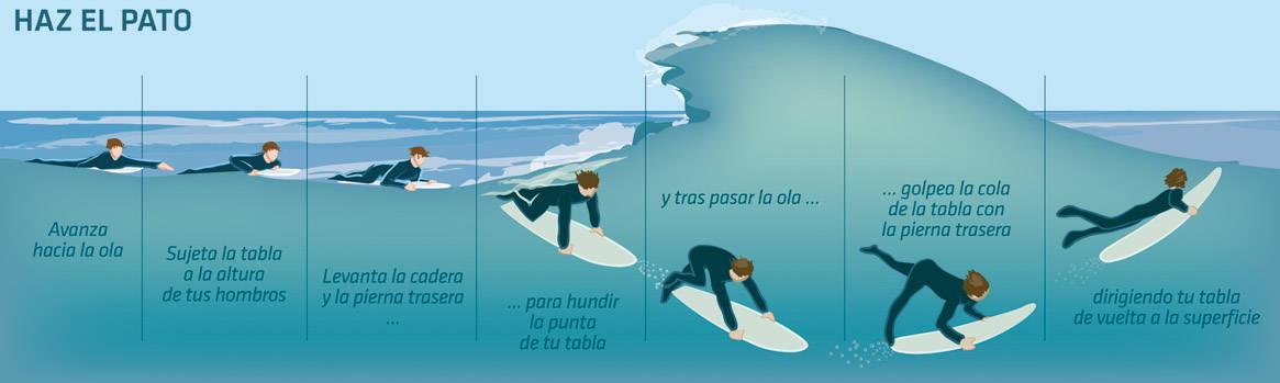 como hacer el pato surf