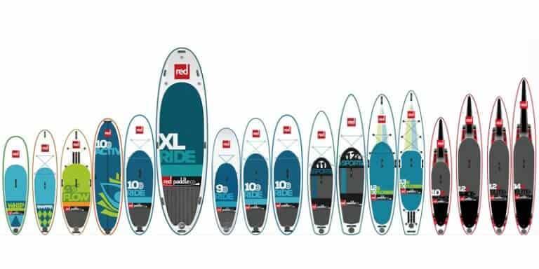 Todo lo que necesitas saber sobre el Paddle Surf