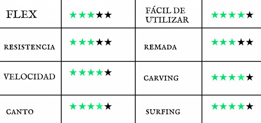 Caracteristicas dhd 3dx