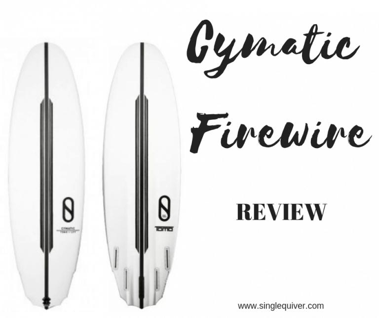 CYMATIC Firewire Información y Opinión