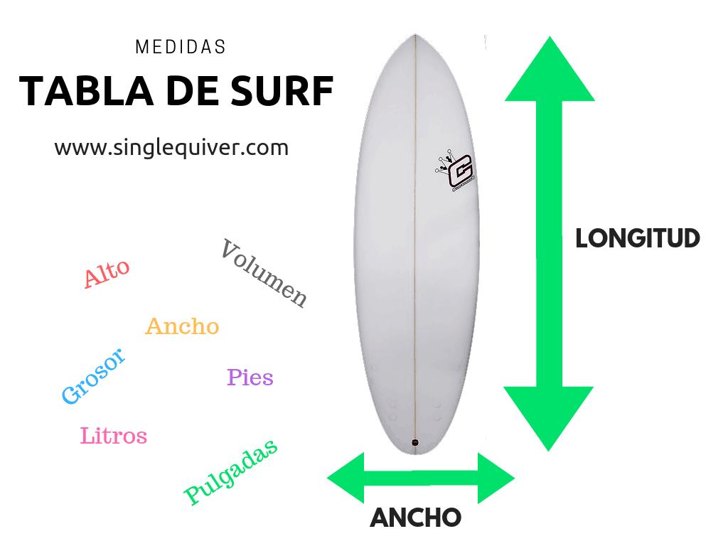 Medidas tabla surf