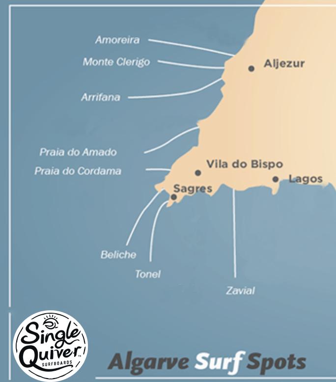 Algarve surf spots