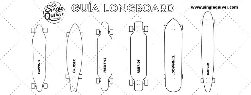 GUIA LONGBOARD