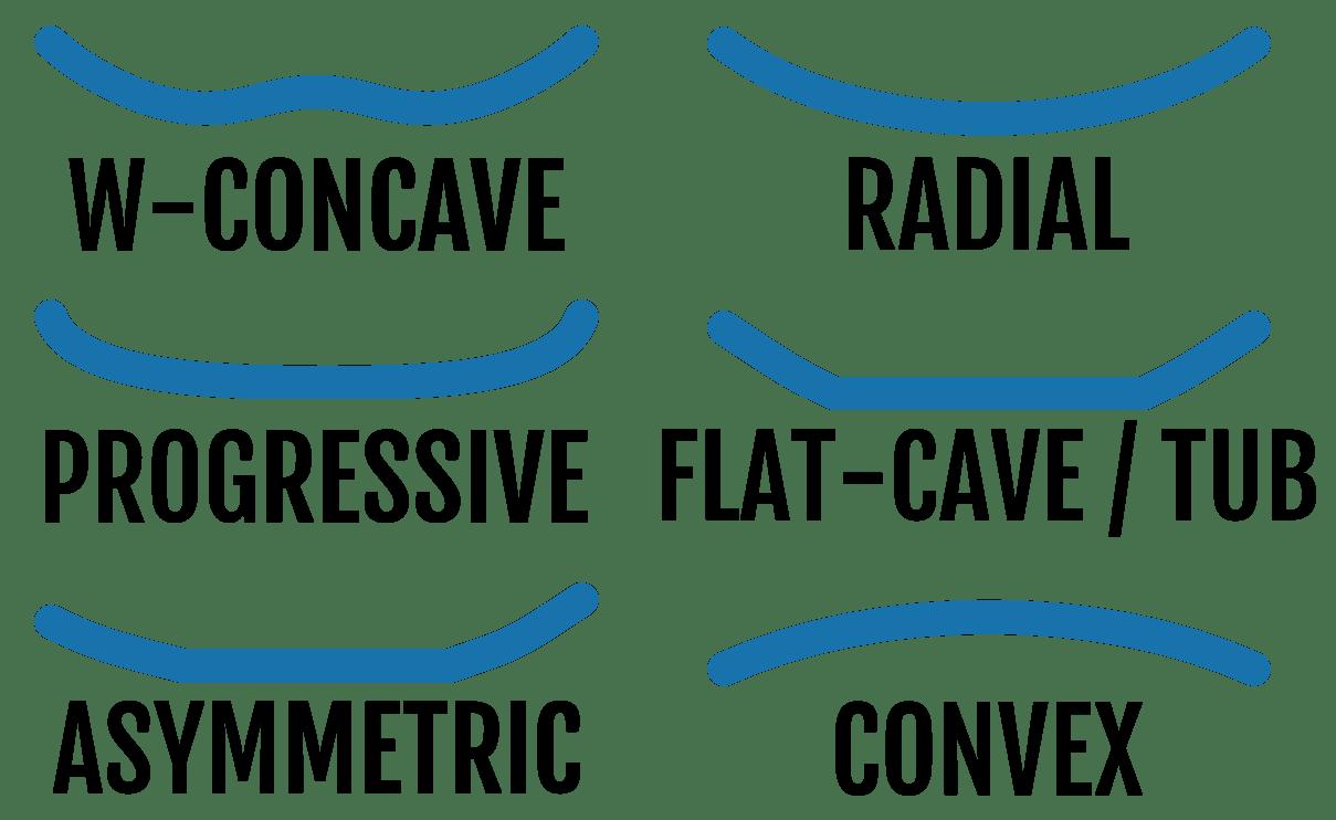 tipos concavo longboard